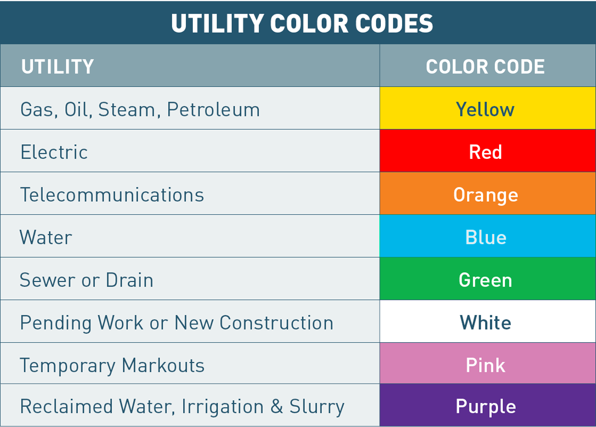 Pull Down Kitchen Faucets Reviews Color Code For Utility Marking 28 Images News Page 5